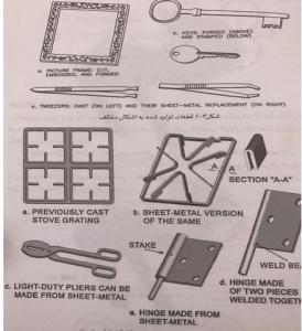 قطعات تولید شده با روش مکانیکی