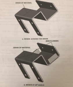 قطعات تولید شده به روش خمکاری